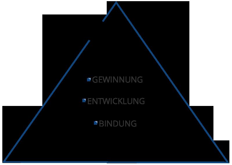 Deltaplan - Grafik